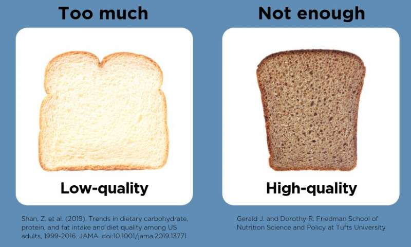 خراپ بوونی دۆخی خواردنی ئەمریکییەکان سەرەڕای ساڵانێک ئامۆژگاری و ڕێنوێنی